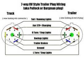 wiring diagram for a 4 way switch images trailer plug wiring diagram 4 pin