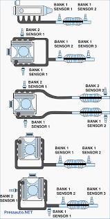 coil pack wiring diagram 2005 ranger coil pack wiring diagram ignition coil wiring diagram manual at Coil Pack Wiring Diagram