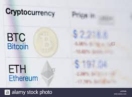New York Usa July 14 2017 Bitcoin Business Chart To