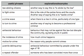 crime vocabulary and exercises  useful phrases