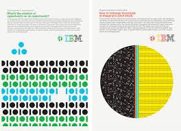 Ibm Smarter Planet On Behance