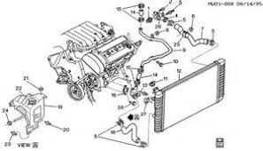 similiar chevy lumina engine diagram keywords chevy lumina engine diagram on 96 chevy lumina engine wiring diagram