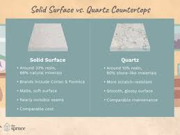 solid surface vs quartz countertops is one better