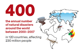 natural hazards and resilience st century challenges natural disasters