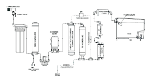 booster pump wiring diagram wiring diagram technic