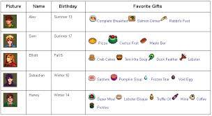 The Best Ideas For Stardew Valley Birthday Gifts Best