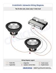 kicker l wiring diagram ohm wiring diagrams dual 4 ohm sub wiring image about diagram kicker solo baric l7
