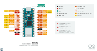 There are totally 14 digital pins and 8 analog pins on your nano board. Hymfeptyexum1m
