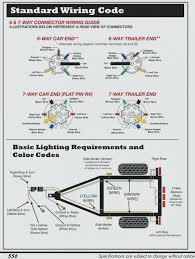 hopkins trailer wiring harness hopkins trailer wiring color code hopkins trailer plug wiring diagram hoppy trailer wiring amazing trailer wiring diagram for new on hopkins trailer breakaway wiring diagram