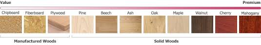 hardwood types for furniture. wood for furniture hardwood types d