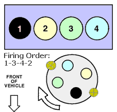 solved what is the ford tempo cylinder firing fixya what is the ford tempo 1994 4 cylinder firing orde 51c159c3 cebc 4718