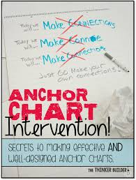Anchor Chart Paper For Teachers Anchor Chart Intervention Secrets To Making Effective And
