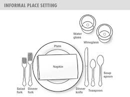 formal setting of a table. formal table place setting etiquette of a