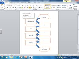 Nottingham Technology Ii Creating A Flow Chart Of The