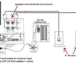 home theater wiring diagrams wiring diagram simonand home speaker wiring diagram at Home Audio Wiring Diagram
