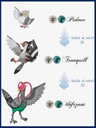 True Munna Evolution Chart Pokemon Sableye Evolution Chart