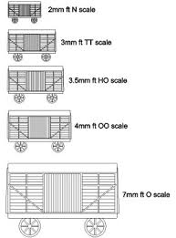 Popular Model Railway Scale And Gauges Railwayscenics