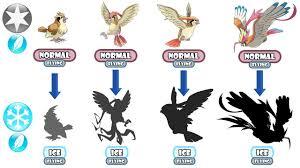 Pokemon Pidgey Evolution (Page 2) - Line.17QQ.com