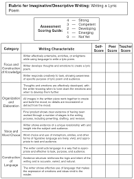 excellent ideas for creating descriptive essay exercises