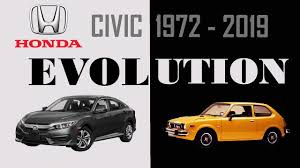 Honda Civic Design Evolution Evolution Of Honda Civic 1972 To 2019 In 2 Minutes