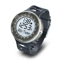 heart rate monitors heart rate monitors all medical device wrist heart rate monitor watch type