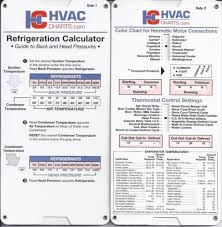 New Refrigerant Guide Back Head Pressure Temperature Hvac