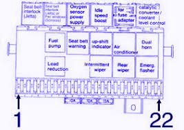 chevrolet avalanche 2003 fuse box block circuit breaker diagram chevrolet avalanche 2003 fuse box block circuit breaker diagram