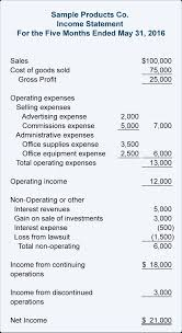 note that the discontinued operations amount is shown near the bottom of the income statement this is where it should appear on both single step and