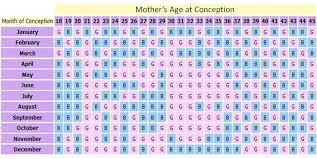 Chinese Baby Gender Predictor Chart 2017 Chinese Calendar Baby Gender 2017 Calendar Template 2019