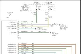 ford f650 fuse panel diagram ford image wiring diagram 2005 f250 super duty ac relay location wiring diagram for car engine on ford f650 fuse