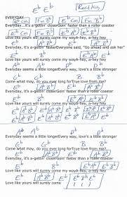 Eb Chords Guitar Chart Pin On 2018 Guitar Lesson Chord Charts