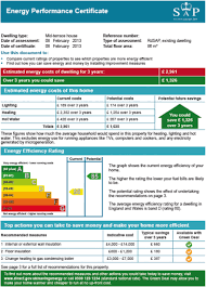 Performance Certificate Sample Energy In Buildings Figure 45 A Sample Energy Performance