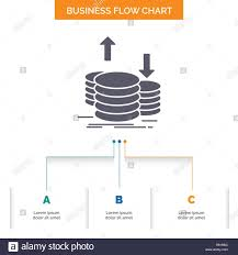 Gold Flow Chart Diagram Anthony S21 Flowchart Mining And