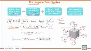 heat transfer u2 l5 general heat conduction equation 2