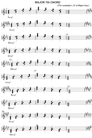 Dominant Seventh Chord Chart Major Seventh Chord Charts Learn Music Inversions