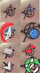 Avengers Infinity War Cast Got Matching Tattooswith Secret Symbols