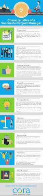 9 characteristics of a successful project manager cora systems blog 9 characteristics of a successful project manager
