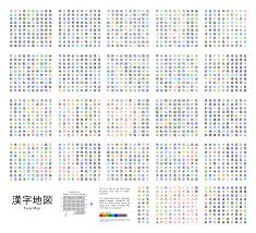 Kanji Chart File 2230 Kanji Svg Wikimedia Commons