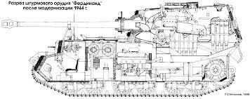 tank schematics blueprints subsim radio room forums armor kiev ua wiki images 7 7f ferd 3 png