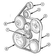 2010 dodge 2500 5 7 hemi serpentine diagram graphic
