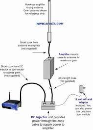 wifi wiring diagram on wiring diagram wifi wiring diagram wiring diagram data gm radio wiring harness diagram wi fi wiring diagram touch