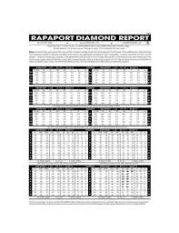 Rapaport Diamond Price Chart 2018 Rapaport Diamond Report