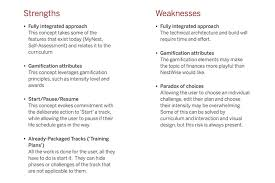 40 Best Strengths In Resume De E37404 Resume Samples Adorable Strengths For A Resume