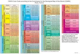 Cmyk Color Value Chart Cmyk Color Codes Chart Pdf Www Bedowntowndaytona Com