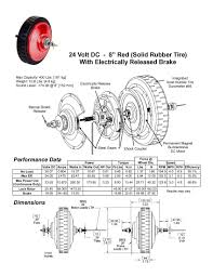 motor performance curve pdf
