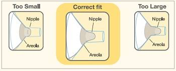 Medela Medela Supports You With Breast Pumps Breast Milk