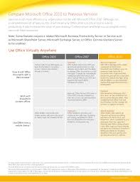 Microsoft Office Versions Comparison Chart Kozen