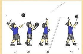 Gerakan kaki yang cepat merupakan aspek penting bagi setiap blocker. Gerakan Kombinasi Blok Pada Voli Gerakan Kombinasi Blok Pada Voli Doc Makalah Bola Voli Variasi Permainan Bola Voli Terdiri Dari 4 Gerakan Penting Untuk Diketahui Dan Dipelajari Oleh Pemainnya