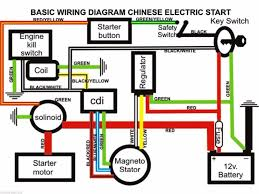 chinese 50cc quad wiring diagram wiring diagram quad wiring diagram nilza on