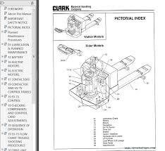 Clark Pwd Hwd 25 30 36 Sm568 Service Manual Pdf